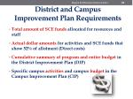 district and campus improvement plan requirements