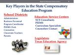 key players in the state compensatory education program