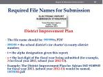 required file names for submission