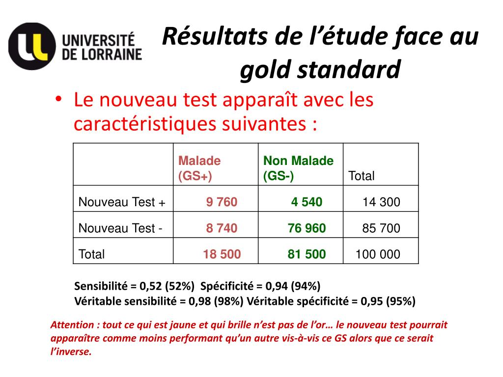 Ppt Les Tests Diagnostiques Dépistage Confirmation