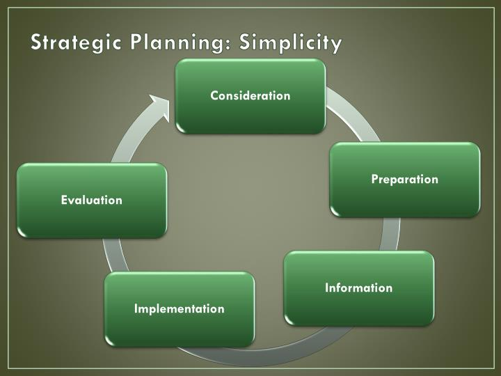 restaurant strategic planning The strategic plan and all of its components should be read within the ongoing context of our institutional commitment to shared governance.