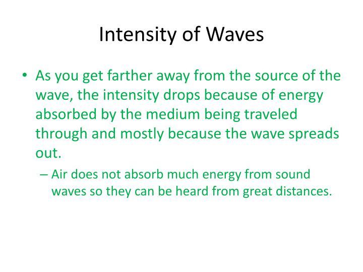 Intensity of Waves