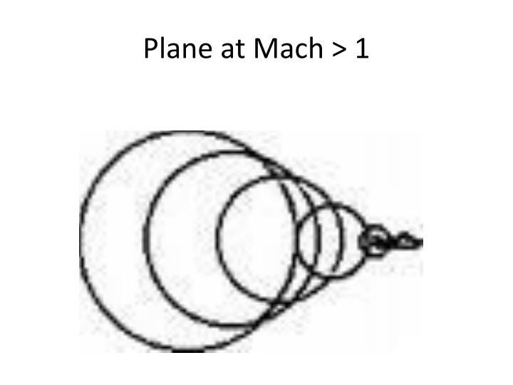 Plane at Mach > 1