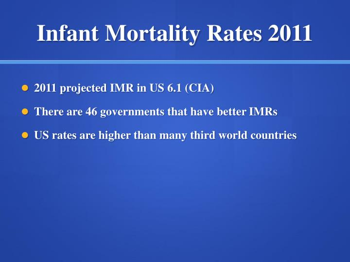 Infant Mortality Rates 2011
