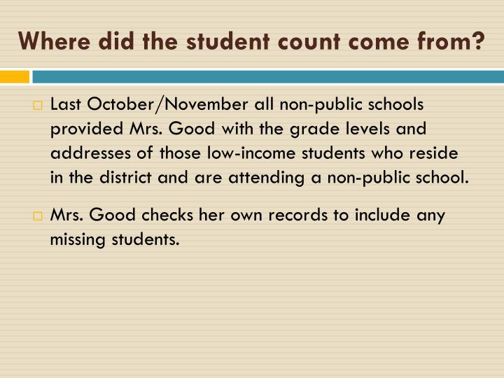 Where did the student count come from?
