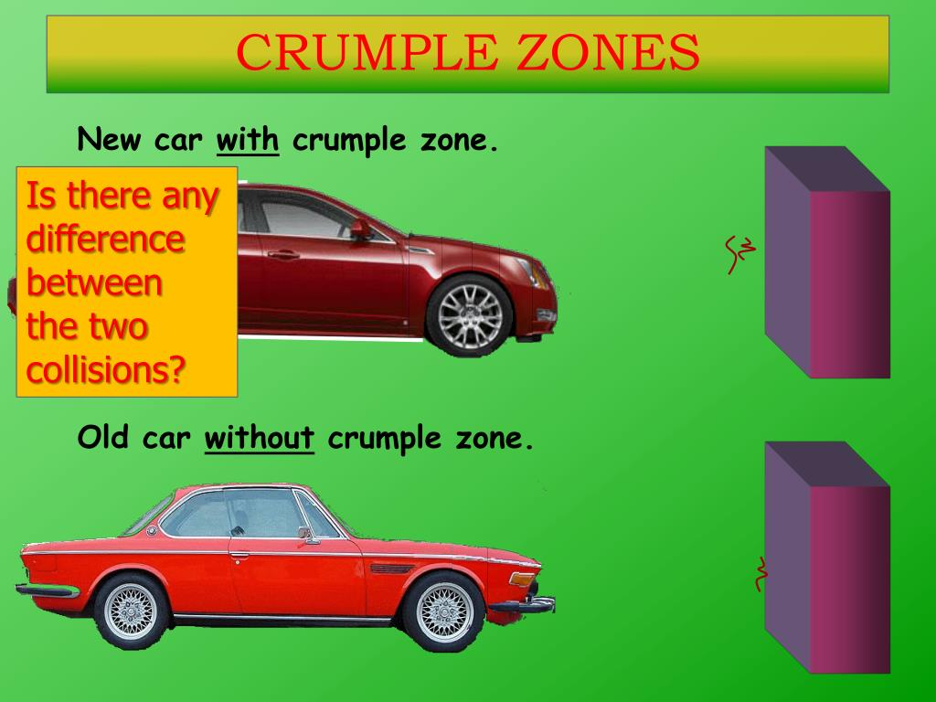 Ppt S3 Forces The Physics Of Car Safety Powerpoint Presentation