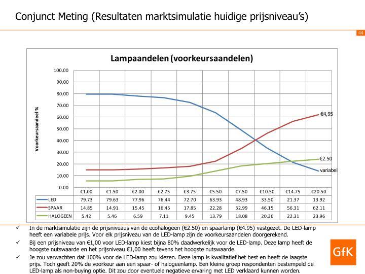 Conjunct Meting (Resultaten marktsimulatie huidige