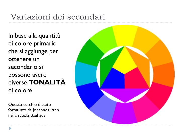 Ppt La Teoria Del Colore Powerpoint Presentation Id 2332602