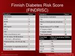 finnish diabetes risk score findrisc1