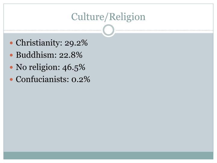 Culture religion1