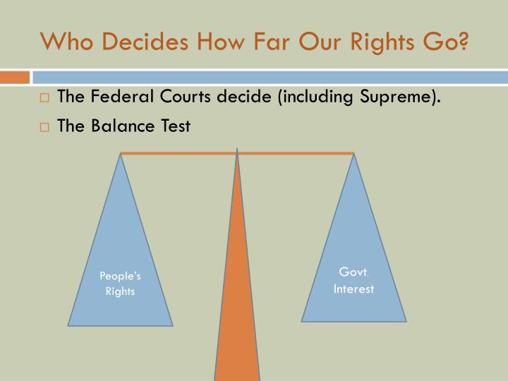 Who decides how far our rights go