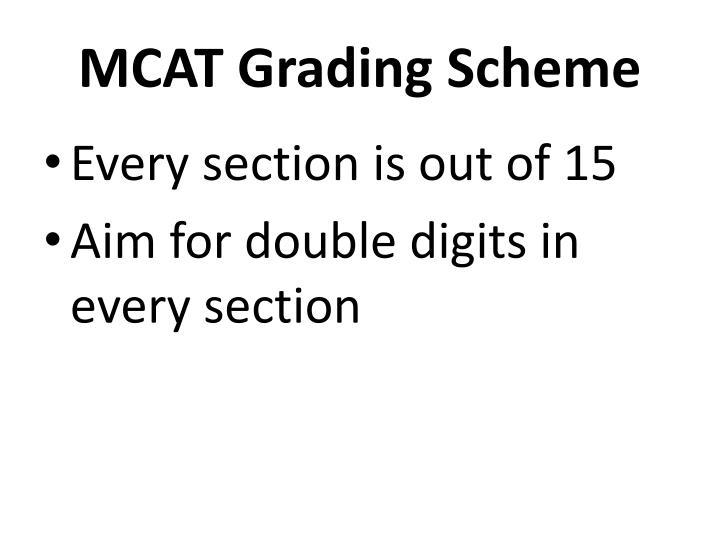 MCAT Grading Scheme