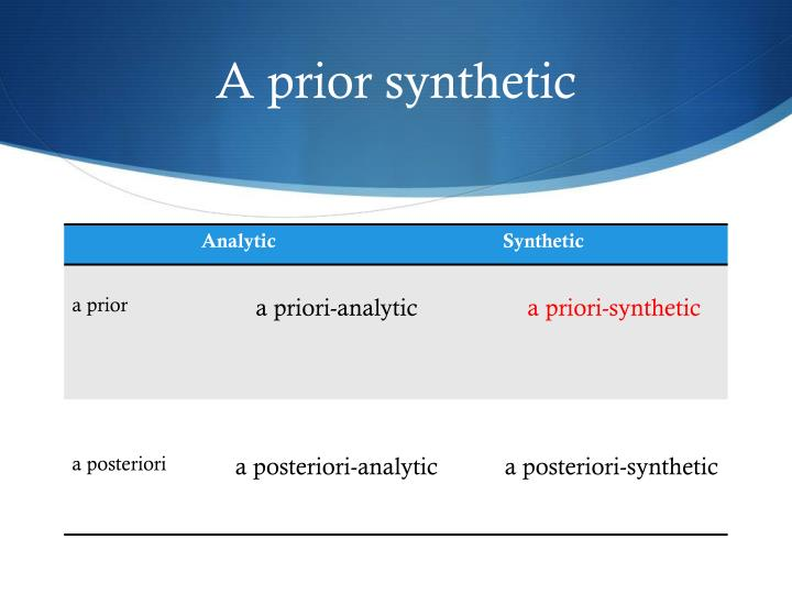 A prior synthetic