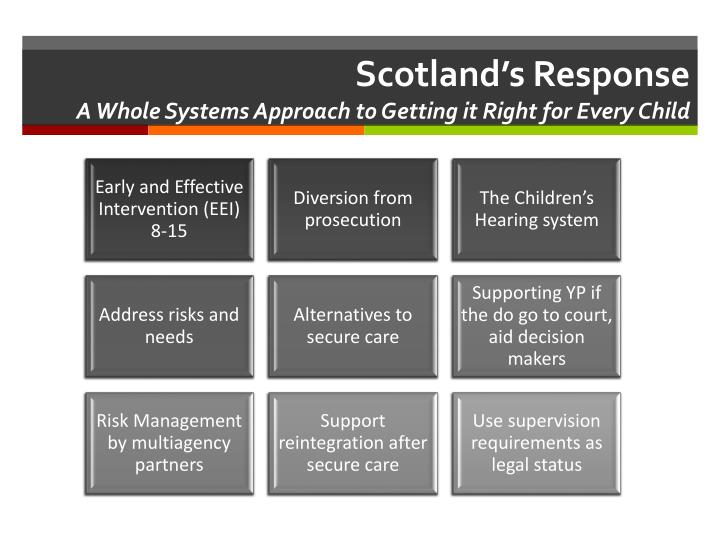 Scotland s response a whole systems approach to getting it right for every child