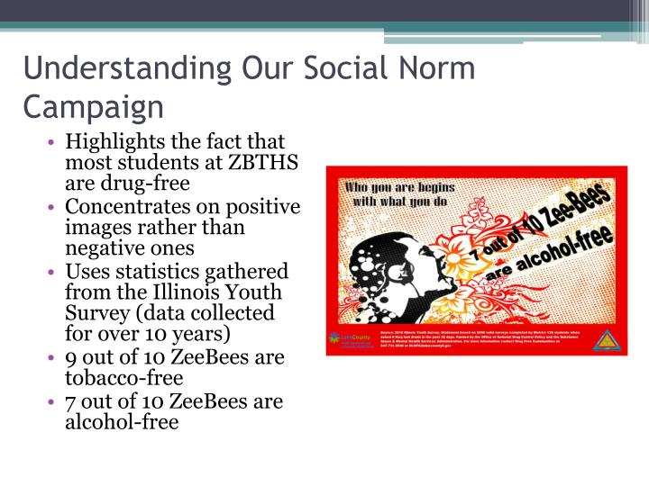 Understanding our social norm campaign