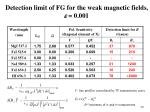 detection limit of fg for the weak magnetic fields e 0 001