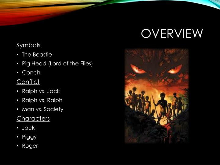 Ppt Lord Of The Flies Powerpoint Presentation Id2333587