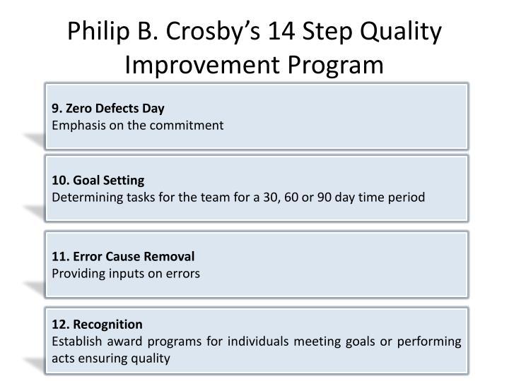 Philip B. Crosby's 14 Step Quality Improvement Program