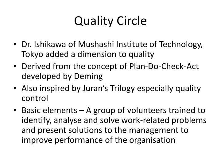 Quality Circle