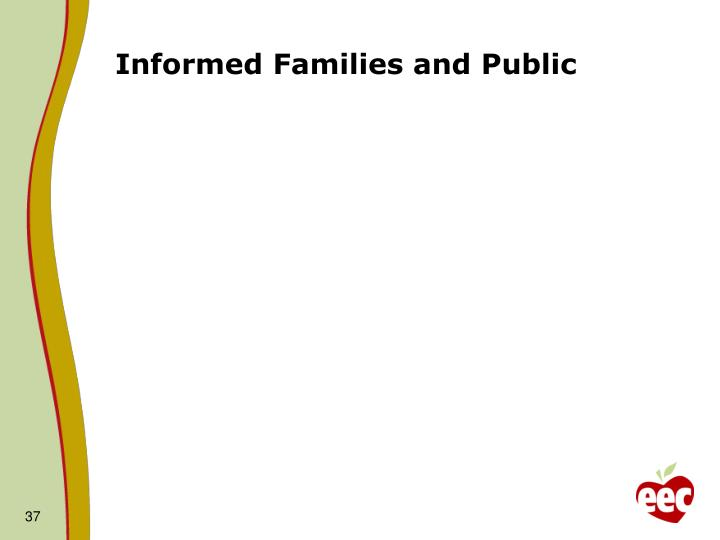Informed Families and Public