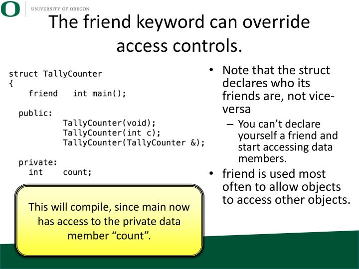 The friend keyword can override access controls.