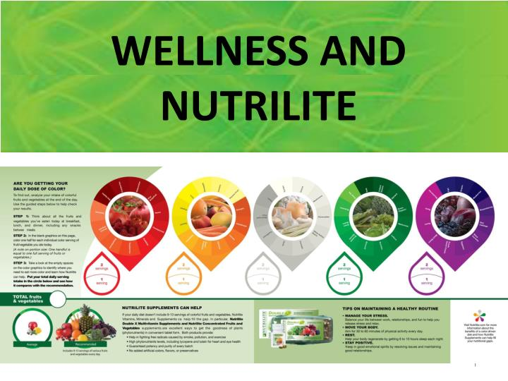 Ppt Wellness And Nutrilite Powerpoint Presentation Free Download Id 2334919