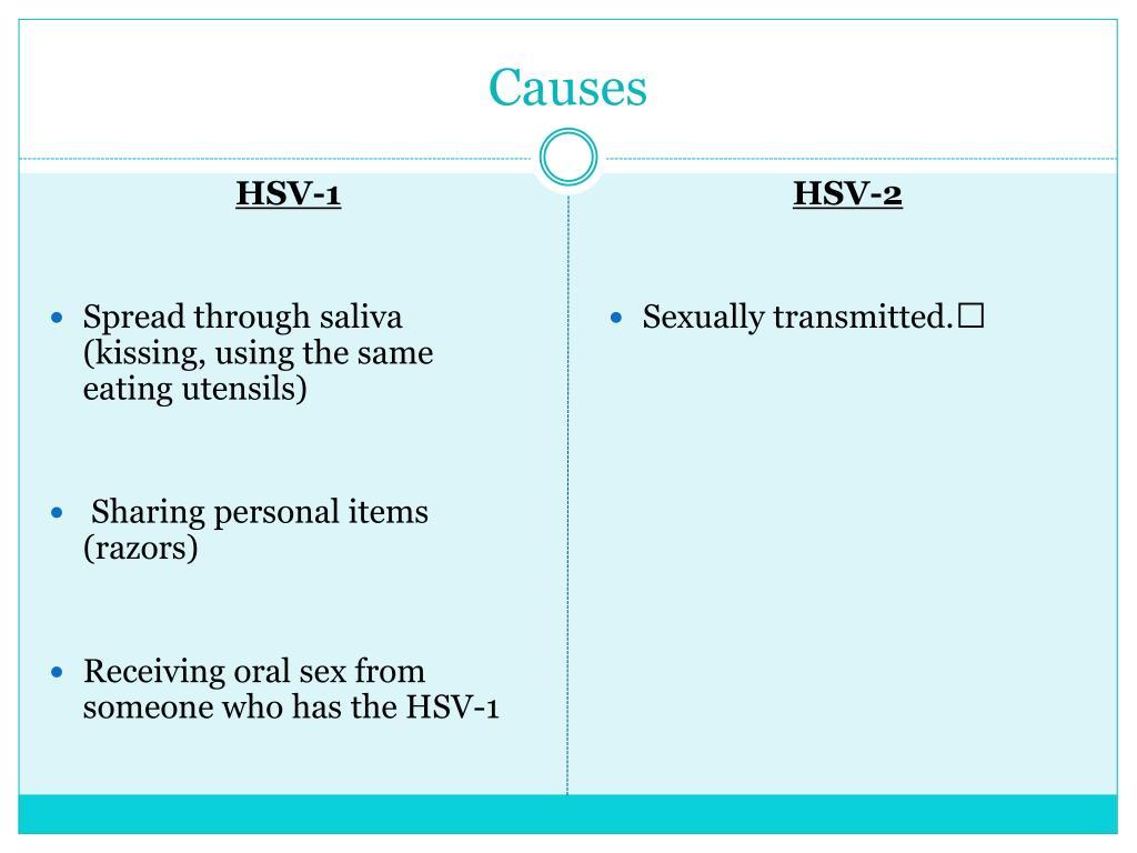 PPT - Herpes Simplex Virus (HSV) PowerPoint Presentation - ID:2334949