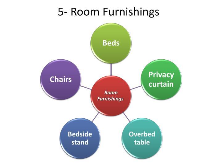 5- Room Furnishings