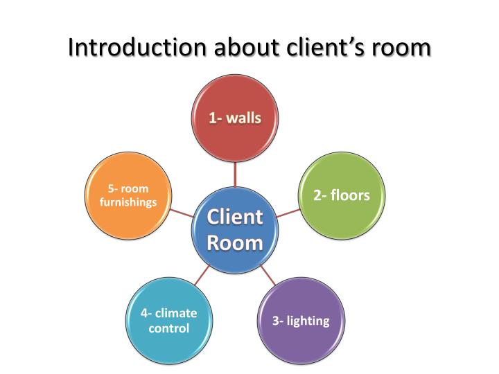 Introduction about client s room