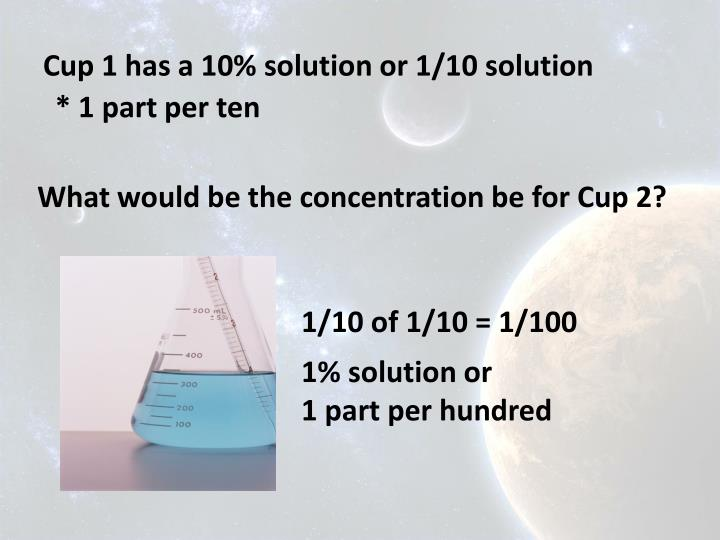Cup 1 has a 10% solution or 1/10 solution