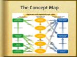 the concept map1