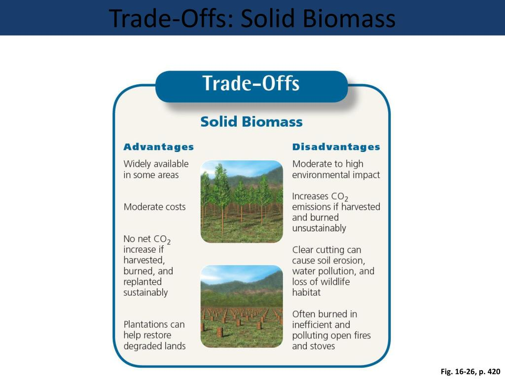 PPT - 16-6 Advantages and Disadvantages of Using Biomass as an
