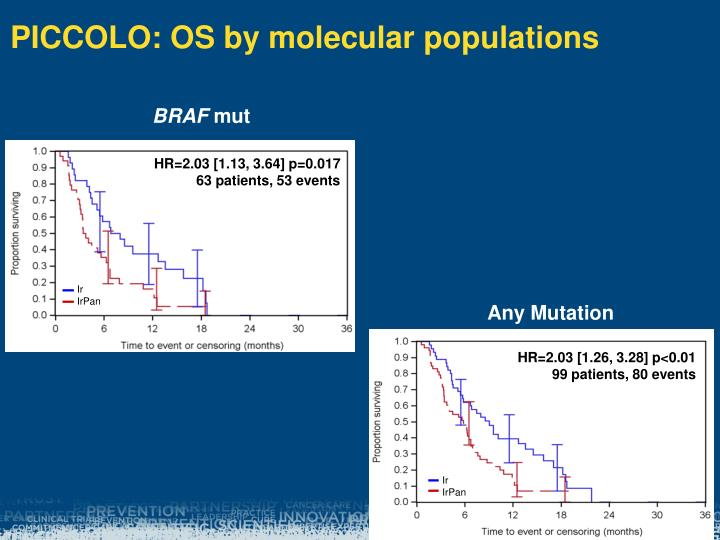 PICCOLO: OS by molecular populations