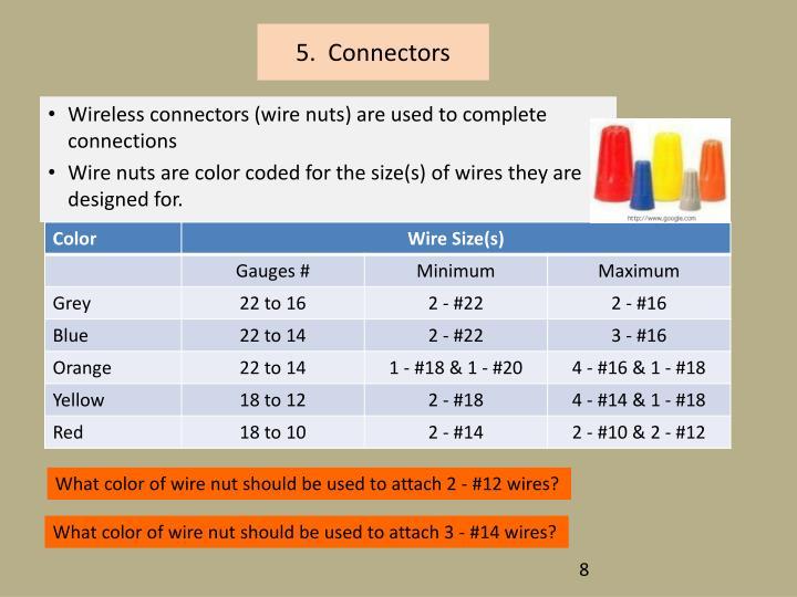 5.  Connectors