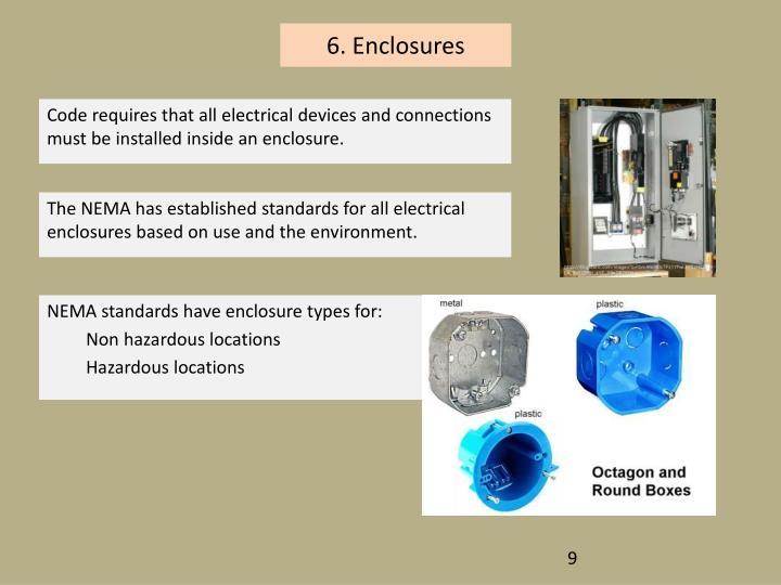 6. Enclosures