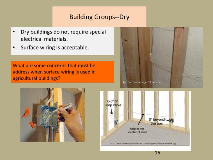 Building Groups--Dry