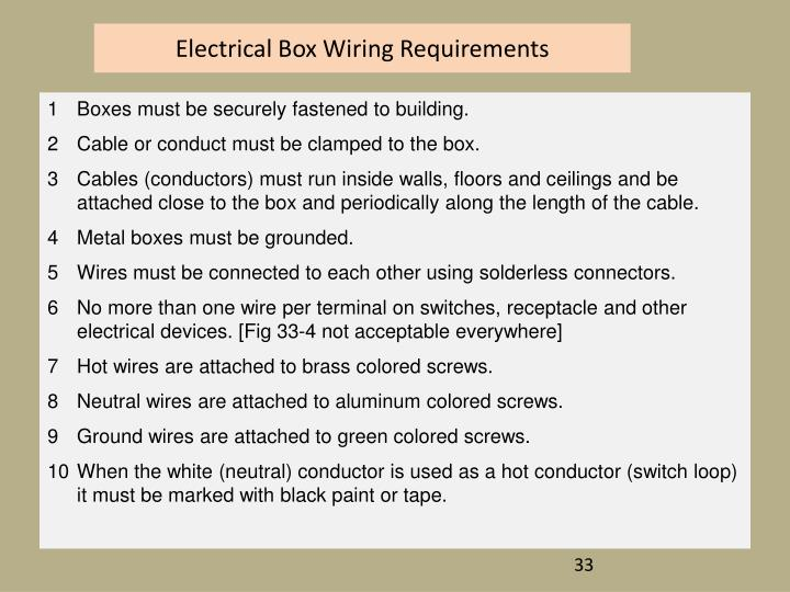 Electrical Box Wiring Requirements