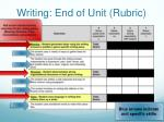 writing end of unit rubric