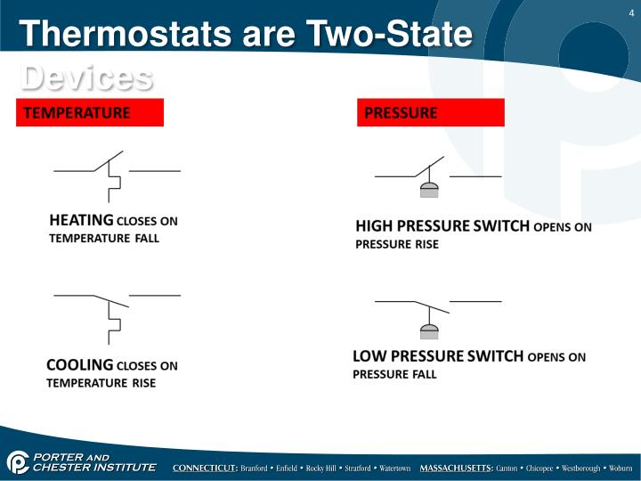 Thermostats are Two-State Devices