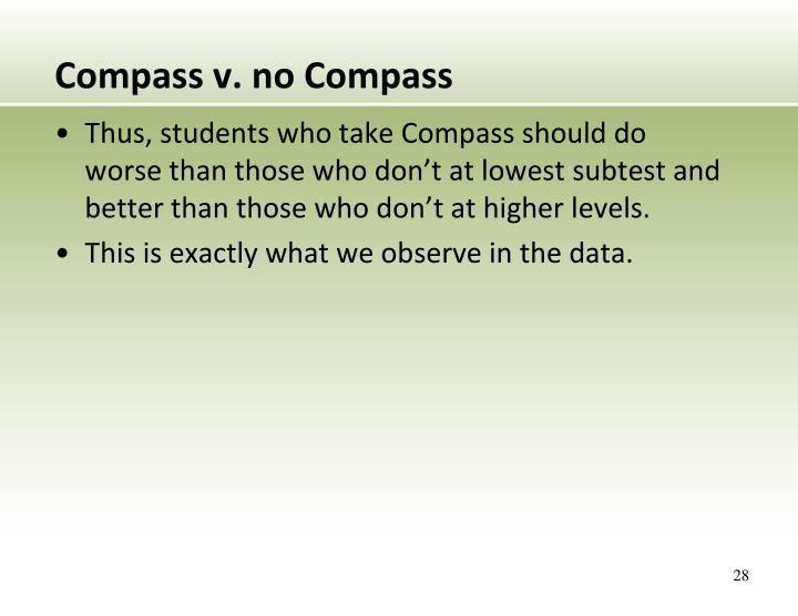 Compass v. no Compass