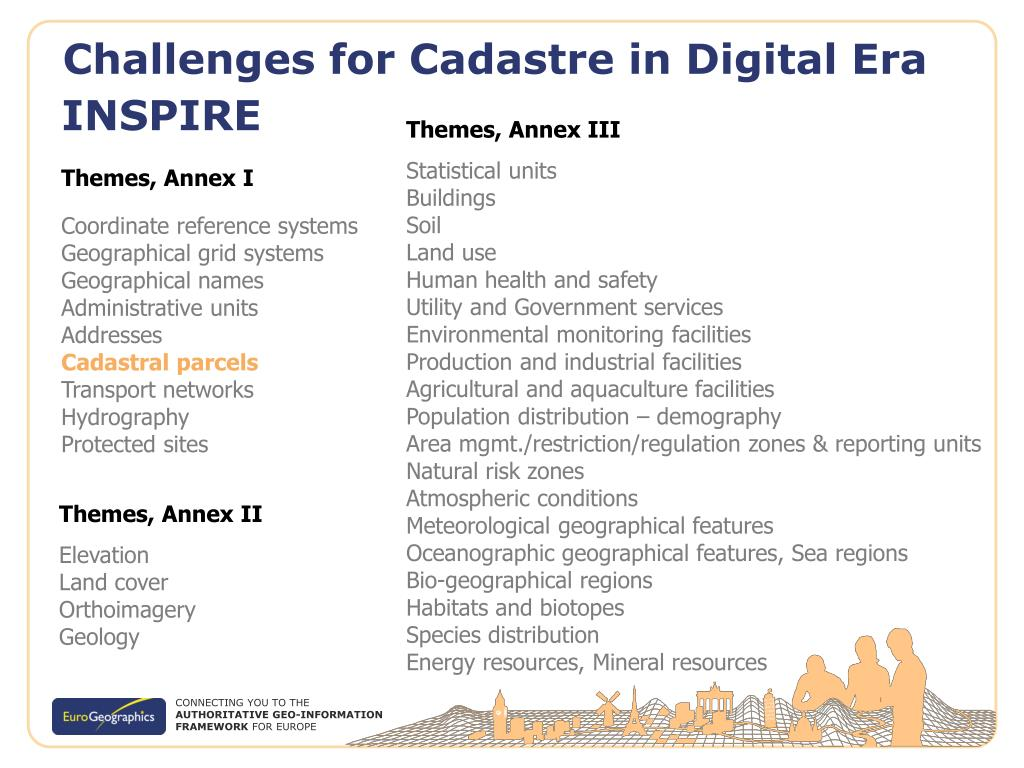 PPT - Challenges for Cadastre in Digital Era PowerPoint