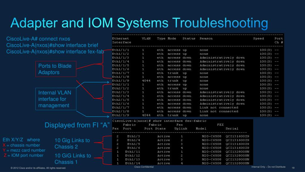 PPT - Troubleshooting Methods for UCS Customer POCs and Labs