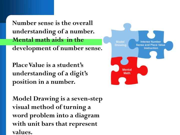 Number sense is the overall understanding of a number.  Mental math