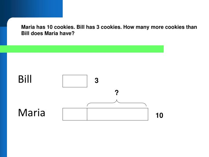 Maria has 10 cookies. Bill has 3 cookies. How many more cookies than Bill does Maria have?