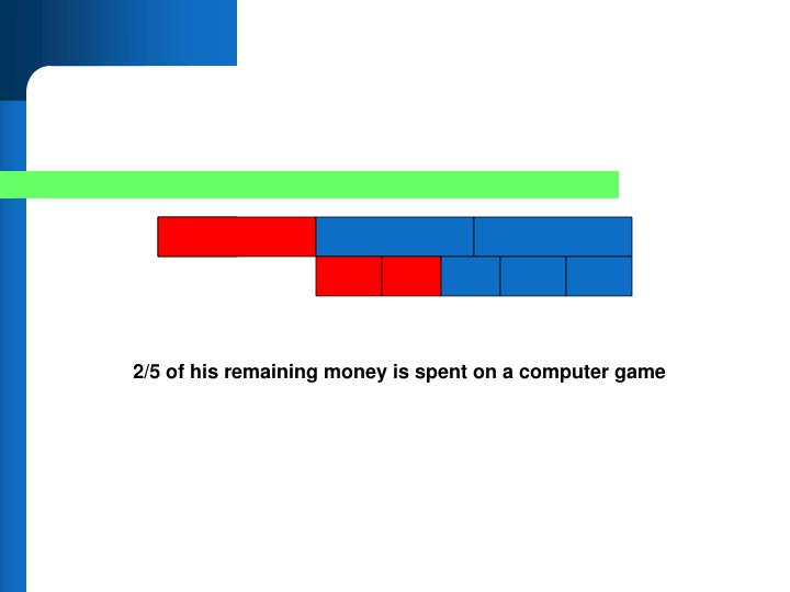 2/5 of his remaining money is spent on a computer game