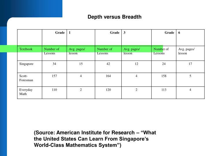 Depth versus Breadth