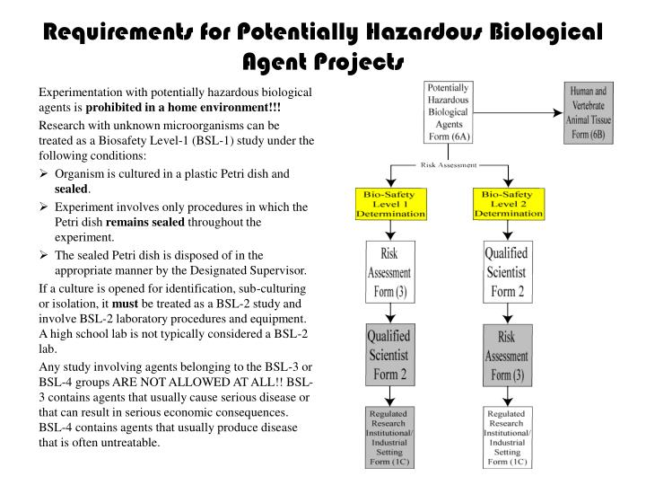 Requirements for Potentially Hazardous Biological Agent Projects