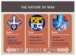 the nature of man1