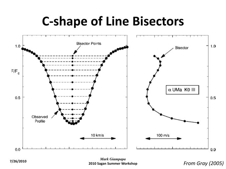 C-shape of Line Bisectors