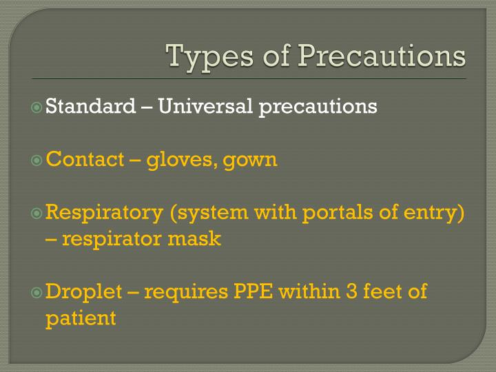 Types of Precautions
